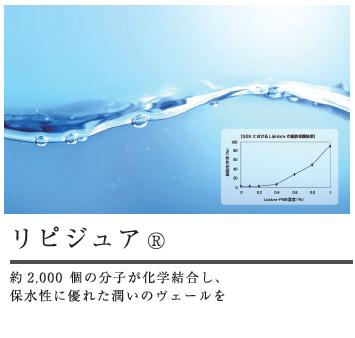 リピジュアは約2,000個の分子成分が化学結合し、保水性に優れた潤いのヴェールを